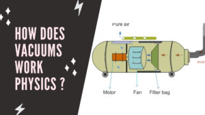 HOW DOES VACUUMS WORK PHYSICS ?|THE WORKING MECHANISM OF A VACUUM CLEANER